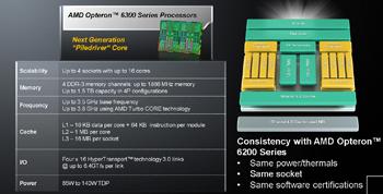 Novi AMD Opteron 6300 procesori