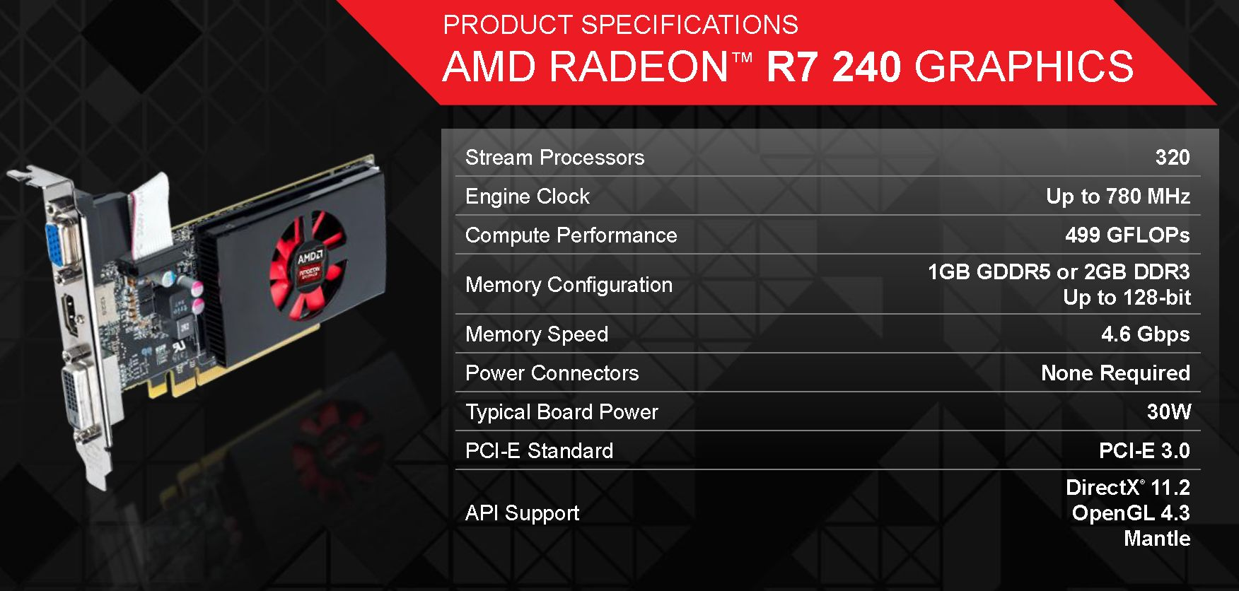 AMD Radeon R7 240 i 250