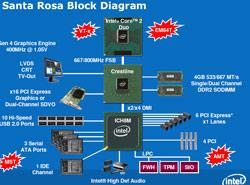 Intel socket P