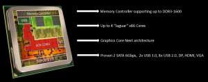 AMD predstavio novu AM1 platformu