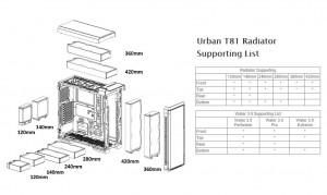 Thermaltake Urban Core