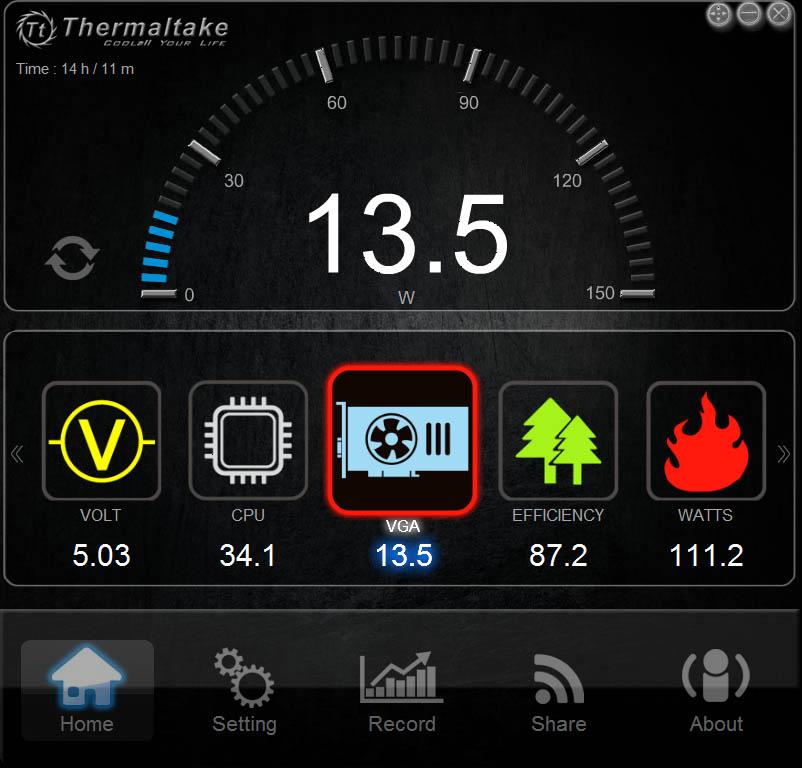 Thermaltake predstavlja IoT napajanja