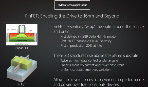 AMD najavio Polaris GPU arhitekturu