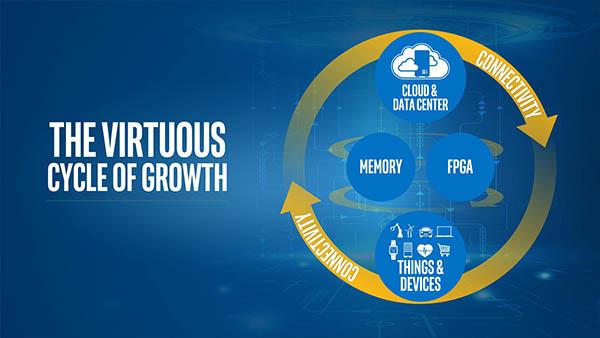 Intel na Computexu 2016