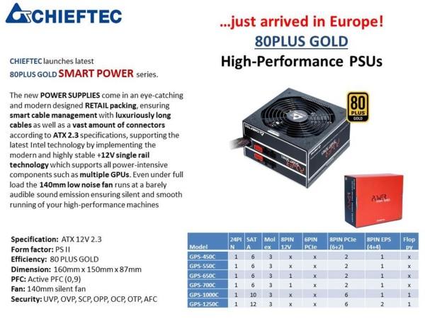 Chieftec Smart Power 80Plus Gold napajanja