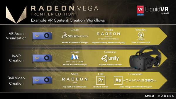 Radeon-Vega-Frontier-Edition-Software-Blog-Virtual-Reality2