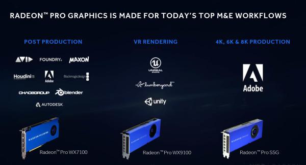 Adobe Premiere Pro 2018 donosi podršku za AMD Radeon Pro SSG