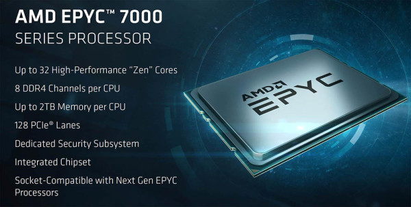Dropbox počinje koristiti AMD Epyc procesore