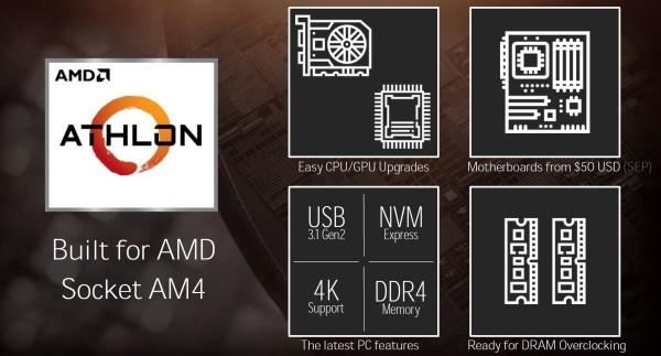 AMD Athlon se vratio!