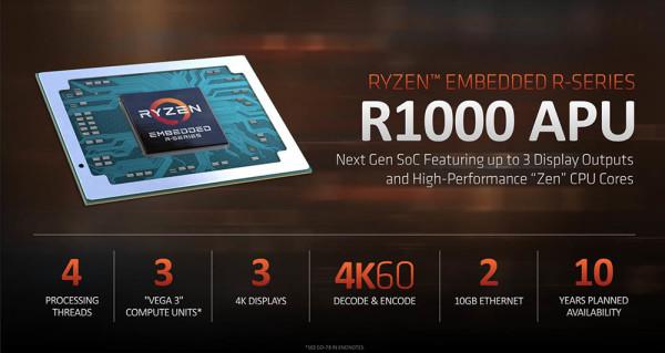 Ryzen Embedded R1000 specs