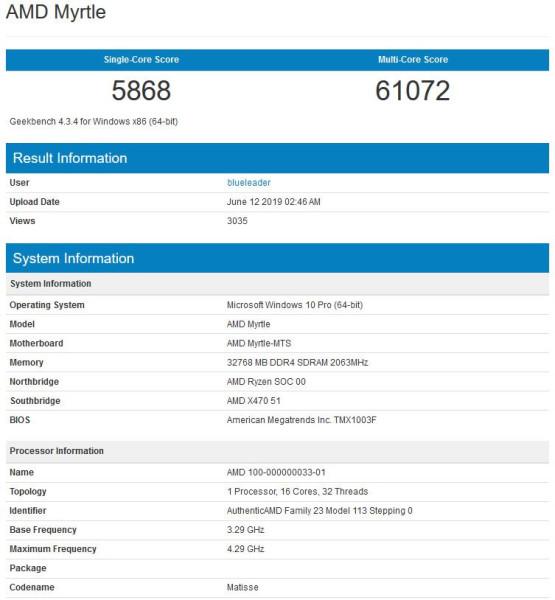 AMD Ryzen 9 3950X – još malo glasina da hype bude potpun