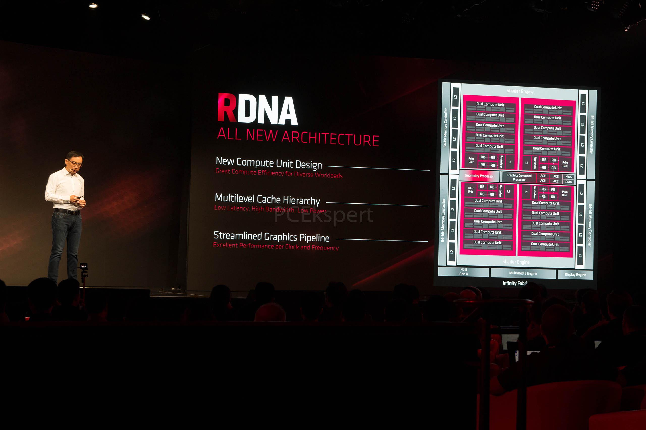 AMD RDNA arhitektura