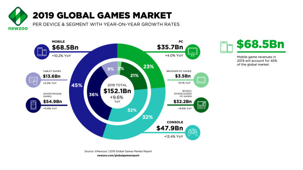 GameMarketShare_2019