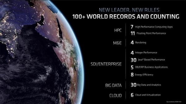 epyc_2gen_svjetski_rekordi
