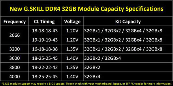 gskill_high_capacity_ddr4_2