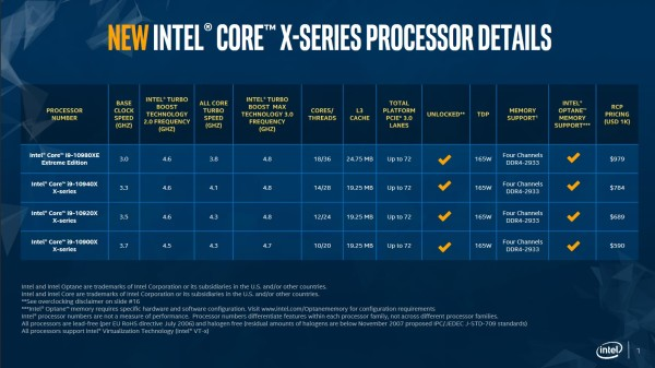 intel_extreme_edition_Q4_2019_pricing