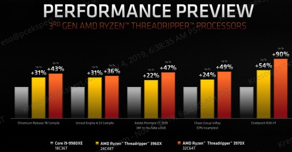 news_threadripper_3000_1