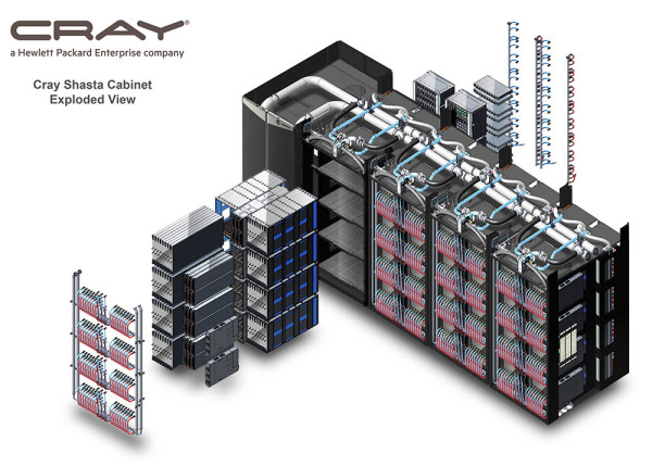 HPE_Cray_Shasta_Exploded_View