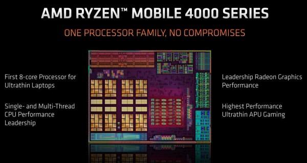 AMD  želi osvojiti tržište  prijenosnih računala s Ryzen 4000 APU-ima
