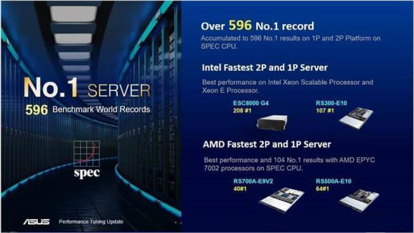 ASUS je osvojio većinu svjetskih rekorda na single i dual socket platformama