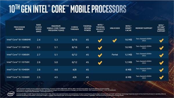 Intel-10th-Gen-H-Series-4