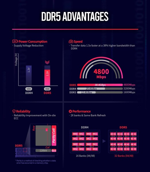 SK_hynix_DDR5_Advantages
