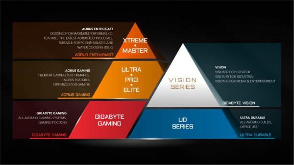 Gigabyte vision MB (3)