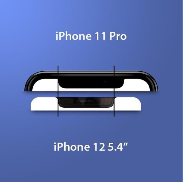 Procurila slika 5,4-inčnog zaslona iPhonea 12 5G