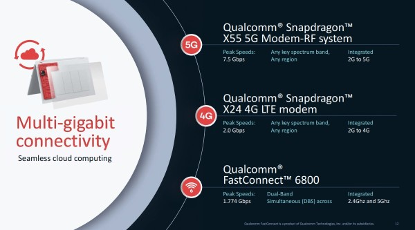 Qualcomm-Snapdragon-8cx-Gen-2-2