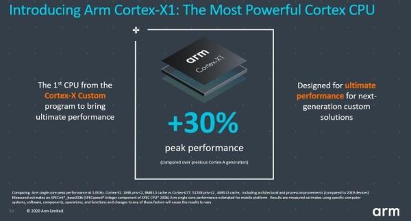 cortex_x1_2