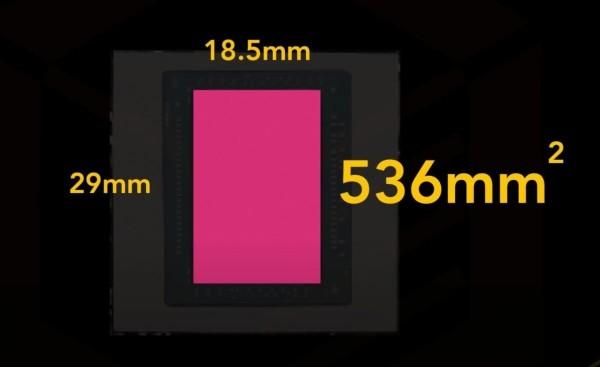 "Otkriven izgled i dimenzije AMD ""Navi 21″ GPU-a"