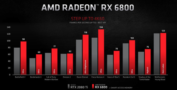 AMD_RX6000_launch_4