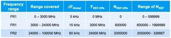 SK Hynix najavio da su spremni isporučiti DDR5 DRAM -1