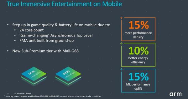 SoC Exynos 1080 zaobilazi Snapdragon 865+ na vrhu  AnTuTu ljestvice  -2