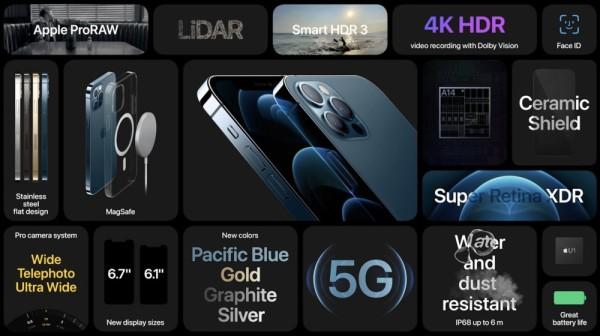 iPhone 12 (4) pro modeli