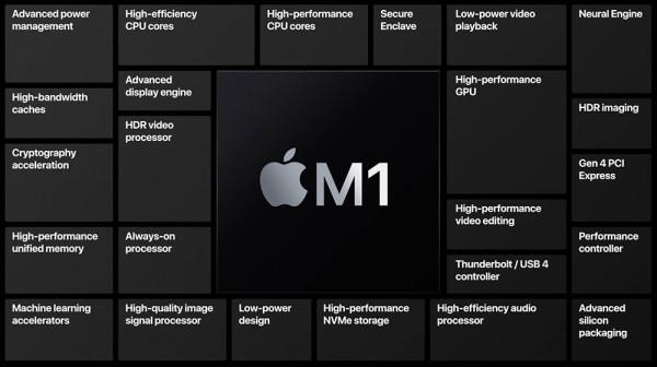 Apple M1 (3)