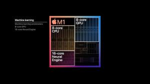 Apple M1 (4)