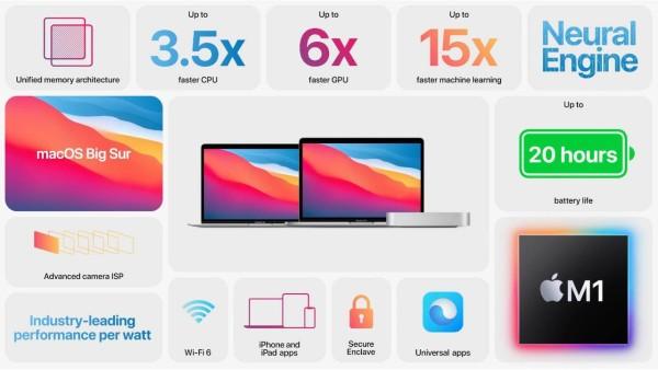 Apple M1 (6)