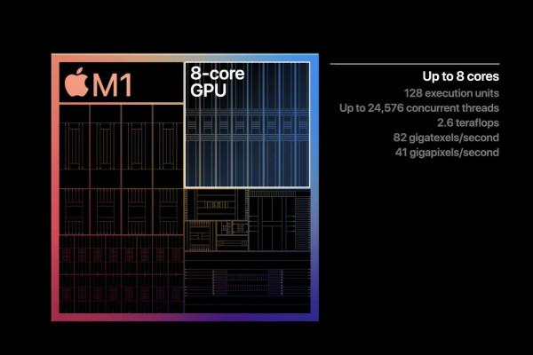 Apple M1 (7)