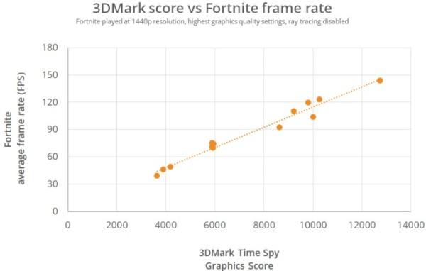 3DMark_redizajn_4