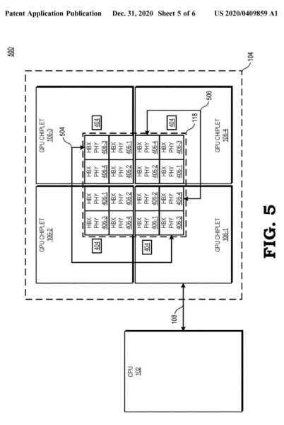 AMD predao patent za MCM GPU-e
