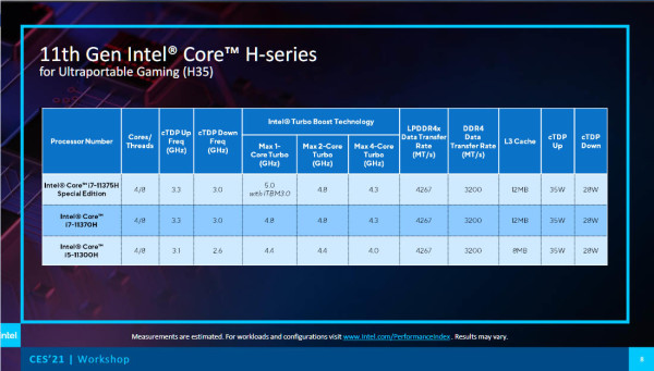 Intel_H35_1