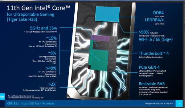 Intel_H35_2
