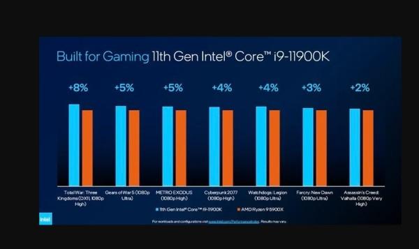 Intel_i9_11900k_ces_2