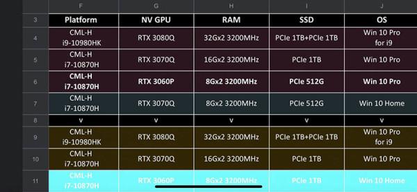 NVIDIA-GeForce-RTX-3000-Mobile-line-up_2