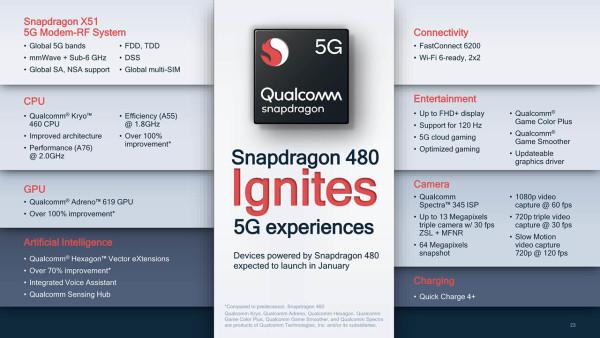 Najavljen Qualcomm Snapdragon- 480 5G svi detalji koje trebate znati