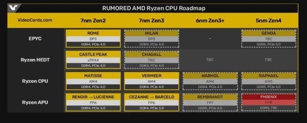 AMD Ryzen 7000_glasine_2