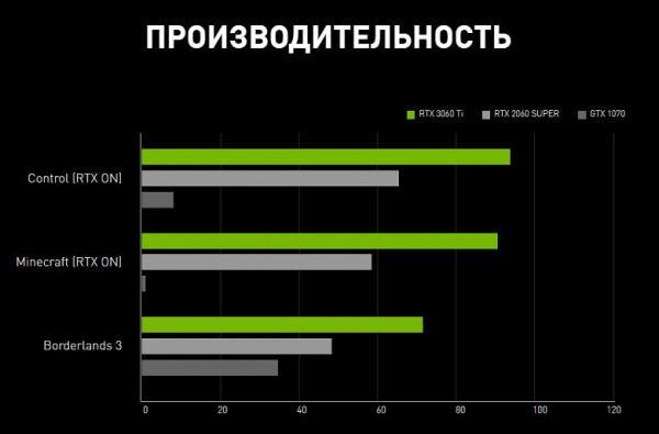 NVIDIA-GeForce-RTX-3060-3