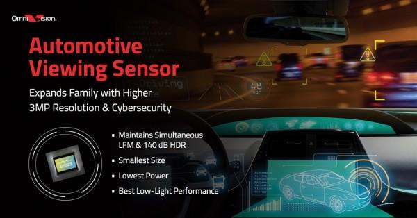 Upoznajte OmniVision Technologies OX03F10 automobilski senzor slike