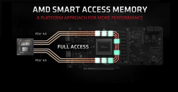 AMD funkcija pametnog pristupa memoriji_3